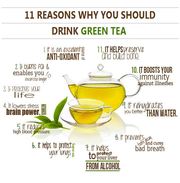 The health benefits of green tea | BBC Good Food